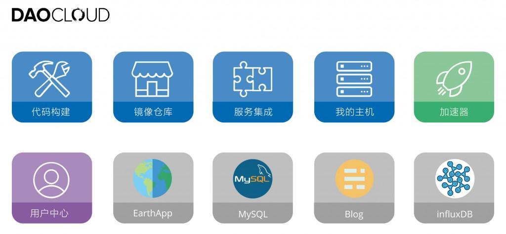 003 DaoCloud开创容器云平台新模式