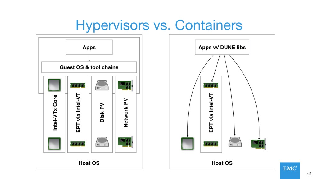 hypervisors-vs-containers-diagram