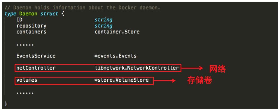 吓尿了,让一个小白定制 Docker?