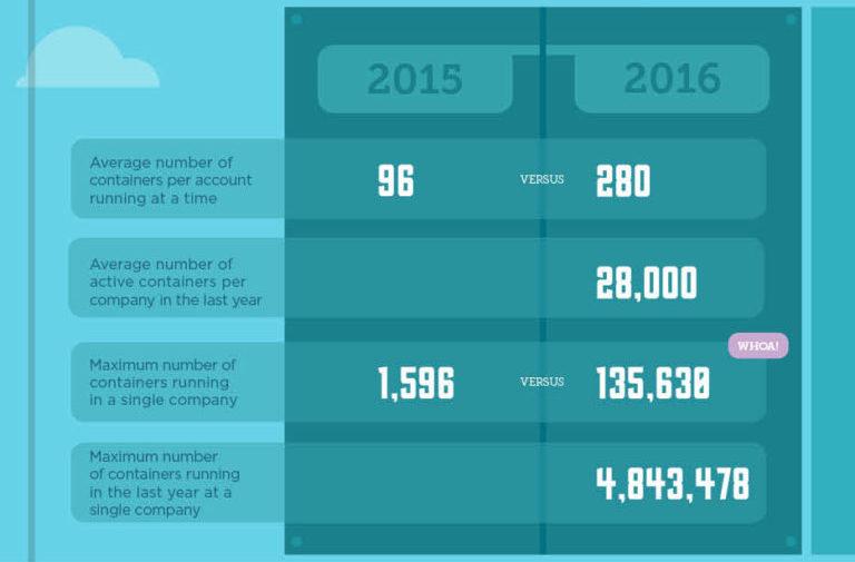 Docker_Infographic_FINAL-1-768x3918