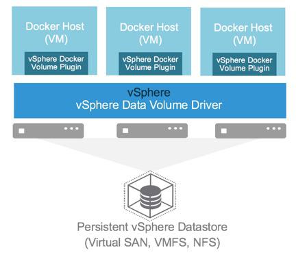 StorageReview-VMware-vSphereDatastore