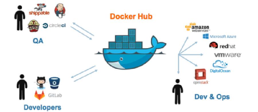 docker-hub-diagram