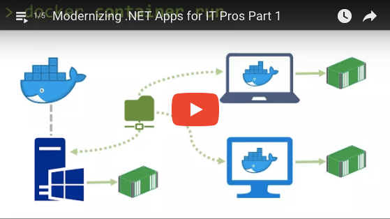 Video_Series__Modernizing__NET_Apps_for_IT_Pros_-_Docker_Blog